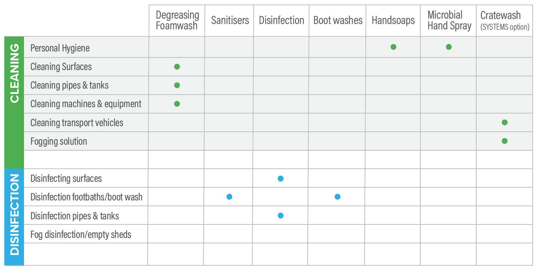 Navigator-Biochem-Chart